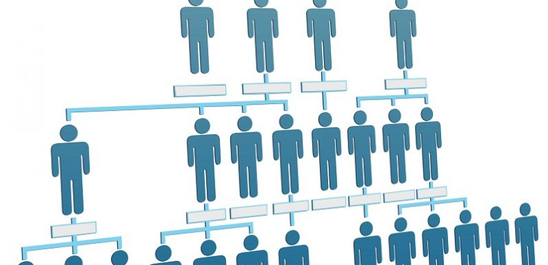 How Multilevel Marketing Might Help Your Company