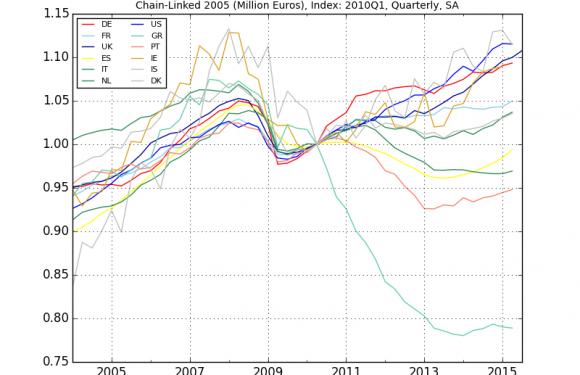 Understanding the European Economic Area Checks